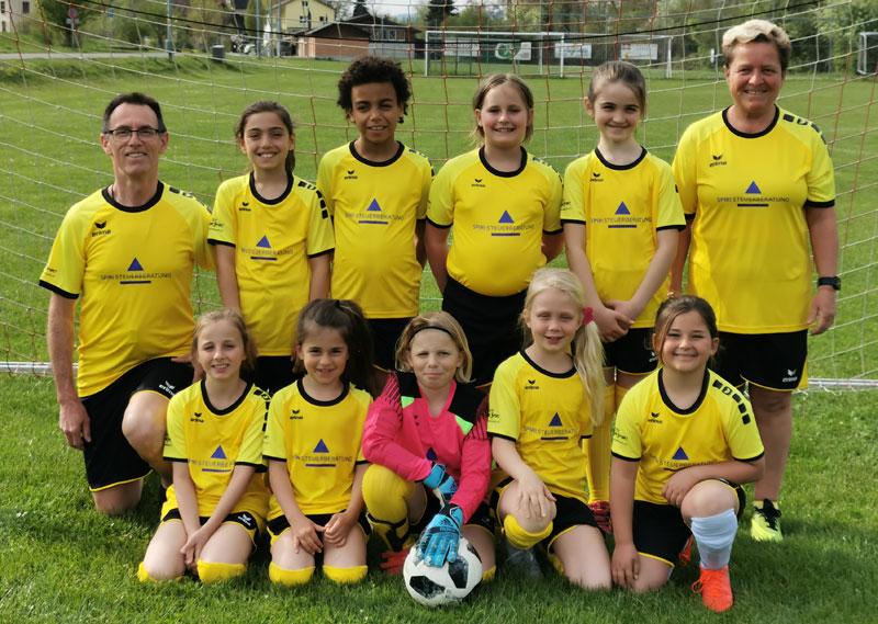 FC KS Sulgen